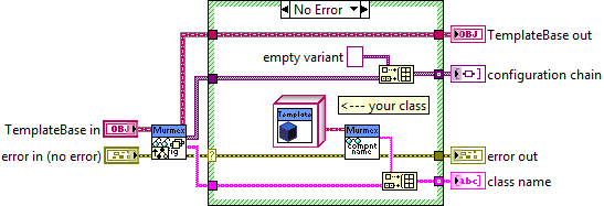 configuration chain empty